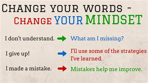 words mindset