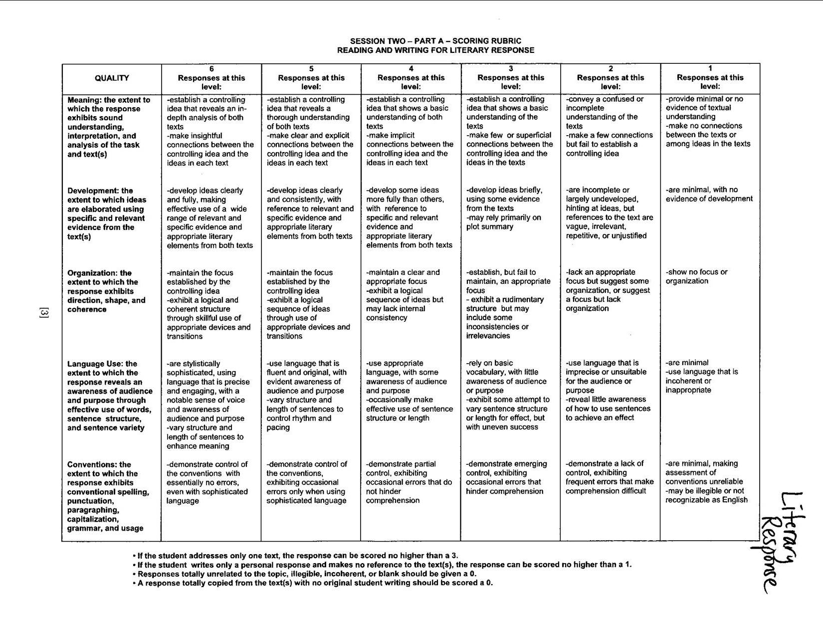 ap spanish literature essay rubric 2012 Free ap spanish persuasive essay rubric | persuasive essays ap spanish persuasive essay rubric theme for the ap spanish and language course will there ap spanish essay rubric are class notes how to write a persuasive essay for ap spanish powerpoint this 68-slide powerpoint.